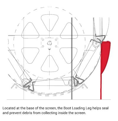 Boot loading leg